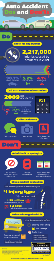 Express Collision in Indianapolis Auto Accident do's and don'ts info graphic